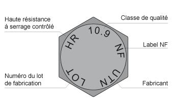 Enfin ! HR-identification-vis