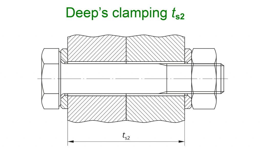 HR bolts deep's clamping